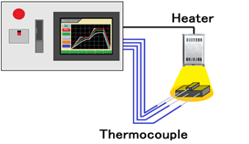 From multiple sensors, can be heating test by setting any of the input to the reference temperature.