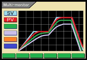 Multi-monitor function