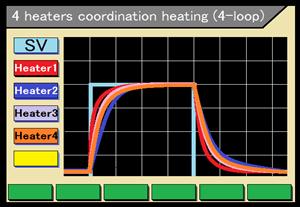 4 heater coordination heating function (4-loop)