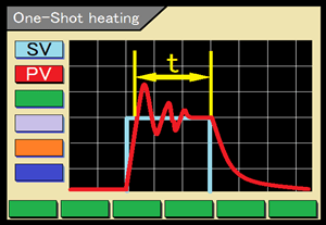 One-Shot heating function