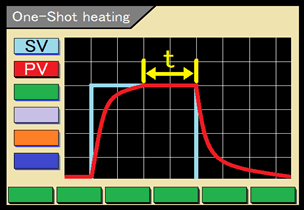 One-Shot heating function2