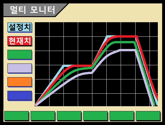 멀티 모니터 기능