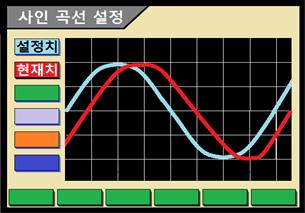 사인 곡선 설정 기능
