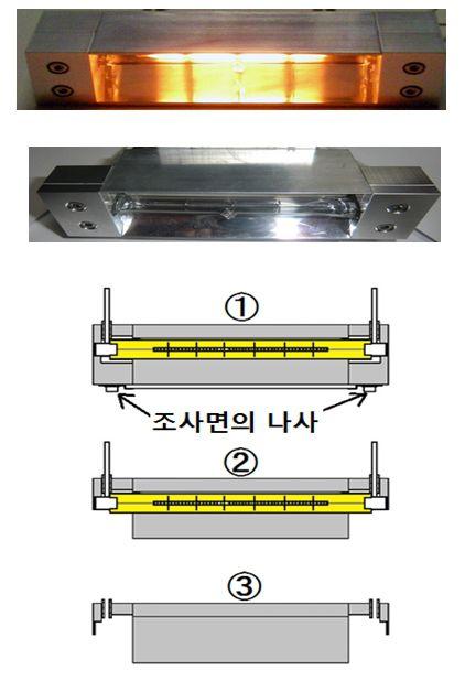HLH-30A/30W/35A/35W - 할로겐 라인 히터의 램프 수명