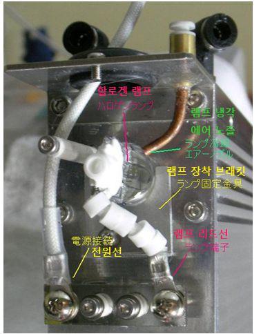 HLH-55A/55W/60A/60W/65A/65W - 할로겐 라인 히터의 램프 수명