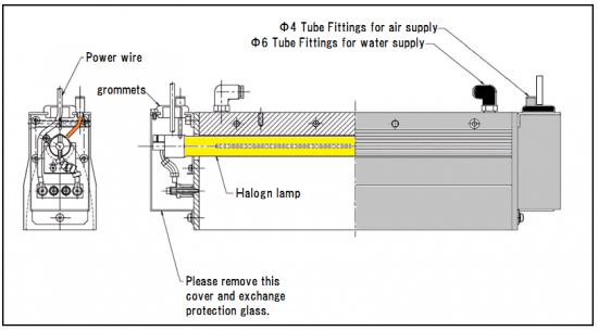 HLH-55A/55W/60A/60W/65A/65W-2 - Lamp life of the Halogen Line Heater