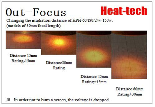 Small High-power Halogen Point Heater HPH-60A