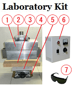 Heater lab kit Products