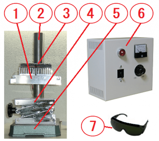 Example of lab kit assembly. *The lab kit is delivered as individual components.