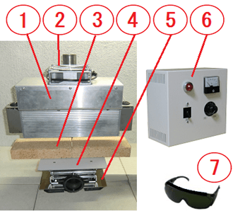Example of lab kit assembly