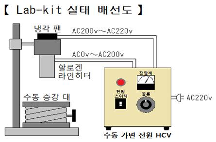 할로겐 라인 히터 Lab-kit HLH-60A/f∞-200v-2kw +HCV