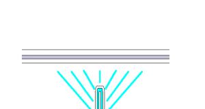 Permeability test of UV cut glass