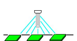 Drying of UV printing