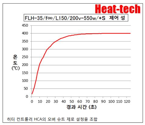 평행 광 형 원적외선 라인 히터 FLH-35 시리즈3