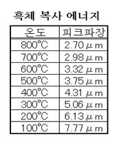 원적외선 라인 히터 FLH 개요 및 모델 목록4