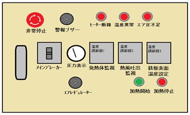特別訂貨加熱器控制器