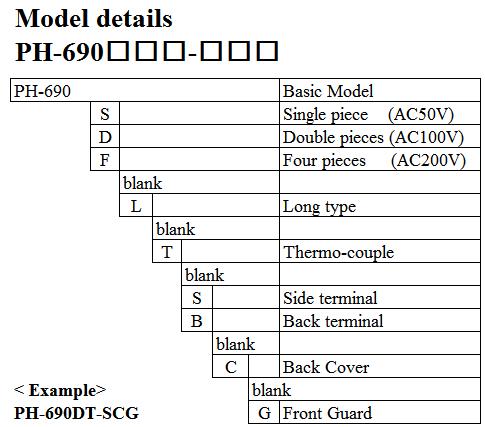 Model details