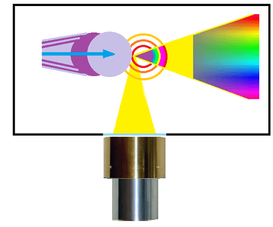 Heating of the sample in a Linear Accelerator · X-ray laser
