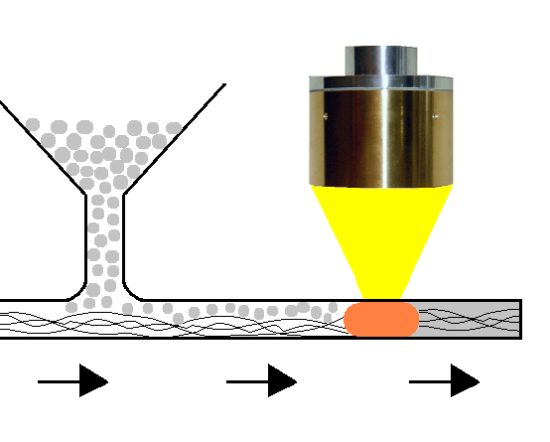 No.33 Synthesis of CFRP in a nozzle