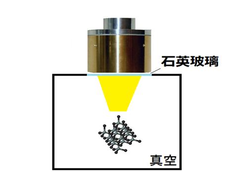 No.35 SiC碳化硅的燒成