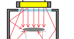 No.52 Sample heating in the vacuum chamber