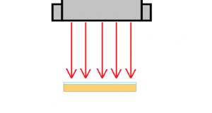 No.54 Borosilicate glass plate melting