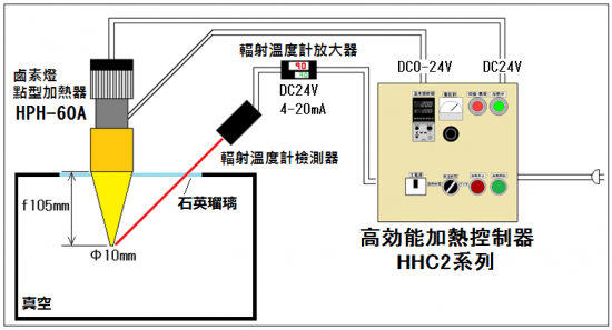 第2號 供真空室加熱使用的滷素燈加熱器的回饋抑制