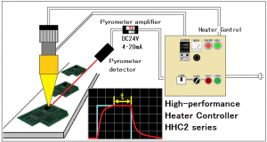 No.5 Heat dry feedback control of a Epoxy Base package