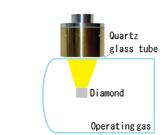No.39 Trial manufacture of diamond quantum sensor
