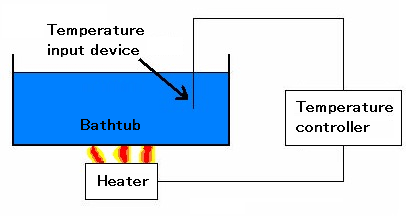 What is temperature control?