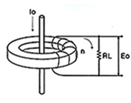 CT heater current detector (for heater break alarm)