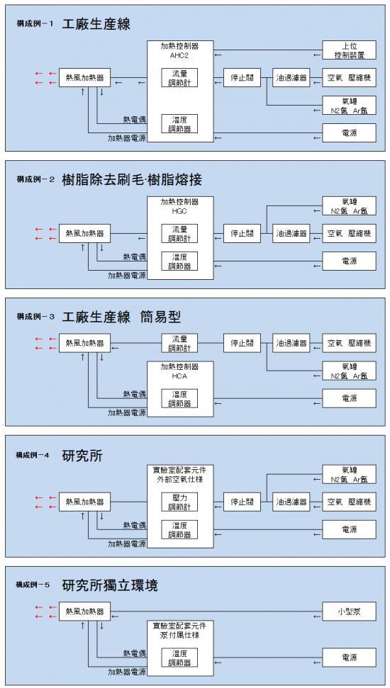 配管配線構成例