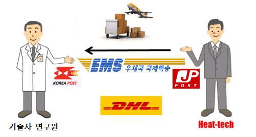 3.배송 방법