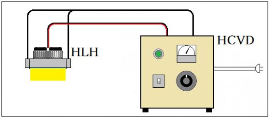 6-1.Manual control → HCVD series