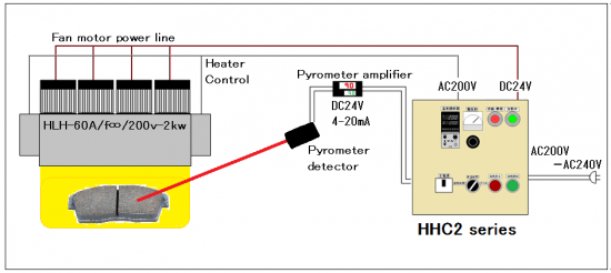 6-2.Automatic temperature control → HHC 2 series