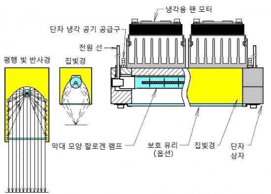 냉각 팬 탑재 형