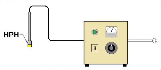 Manual control → HCV series