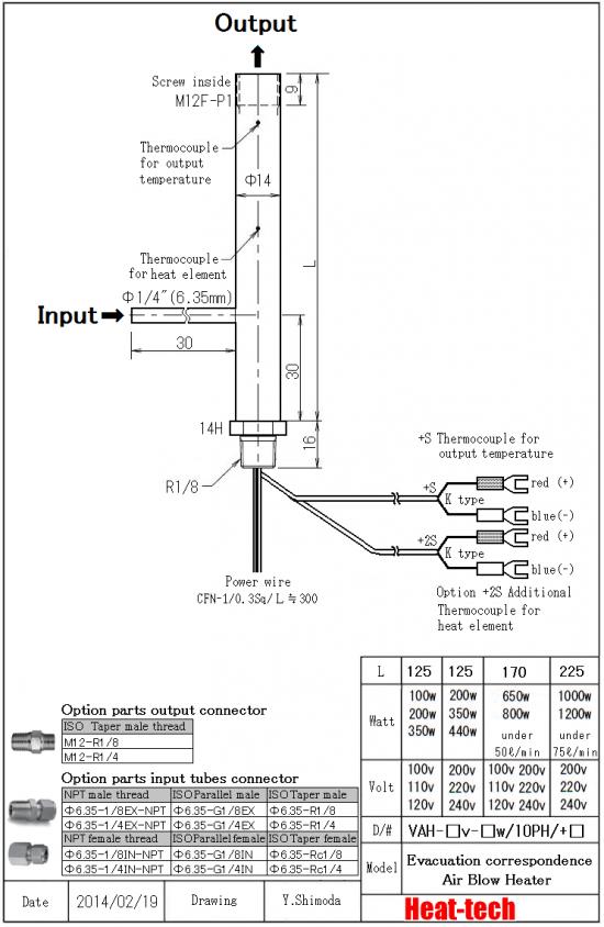 Vacuuming correspondence Air Blow Heater VAH series