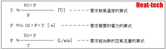熱風溫度的計算方法或型號選擇