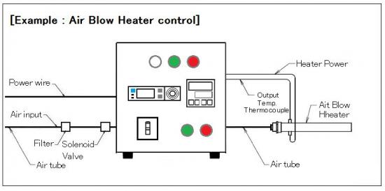 Thermocontroller & digital flow meter  AHC2-TCDFM