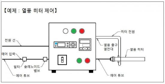 온도 조절기 및 디지털 유량계  AHC2-TCDFM