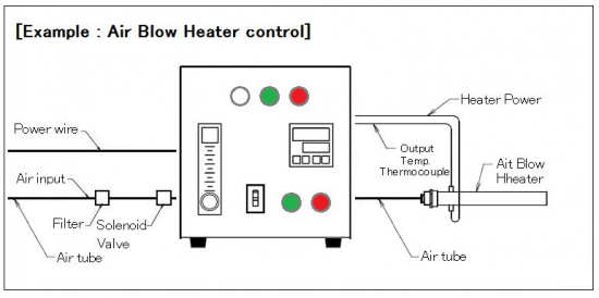 Thermocontroller &float type flow meter AHC2-TCFM