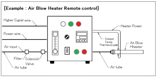 Thermocontroller & float type flow meter with remote control AHC2-TCFMRC