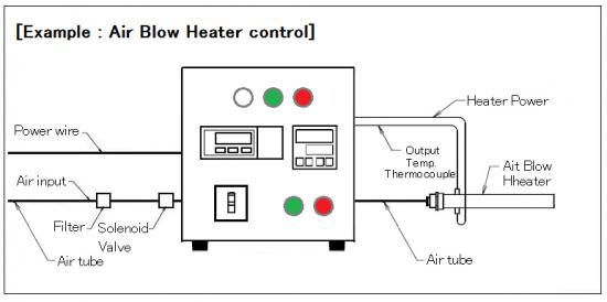 Thermocontroller & mass flow controller AHC2-TCFC