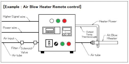 Thermocontroller & massflowcontroller with remote control AHC2-TCFCRC