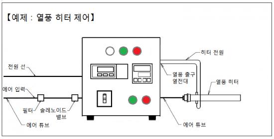 온도 조절기와 질량 유량 컨트롤러 AHC2-TCFC