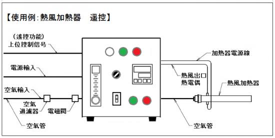 温度調節器和漂浮式流量計,遙控効能 AHC2-TCFMRC