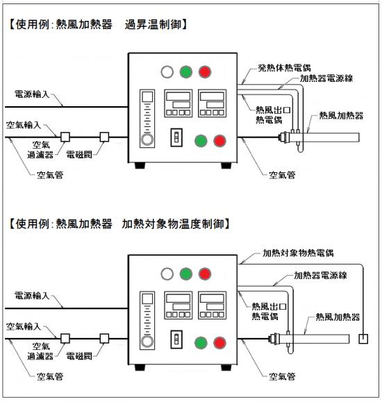 温度調節器和漂浮式流量計,主管功能 AHC2-TCFMSV