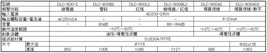 缺液査出 DLC-800系列規格