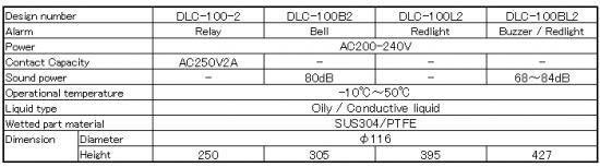 For Full Alarm DLC-100 series specification